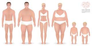 Obesidade, medicina de família, ilustração do vetor Fotografia de Stock