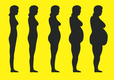 Obesity. Five stages of obesity women Stock Image