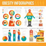 Obesity Concept Infographic Royalty Free Stock Photo