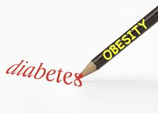 Obesity diabetes. Idea of obesity leads to diabetes using a pencil analogy Royalty Free Stock Images