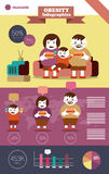 Obesity Family infographic. Stock Photography