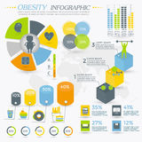 Obesity Infographic Elements Collection. Can be used for banner, web design, presentation, booklet, etc. Obesity infographic template. Vector Stock Photography