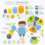 Obesity Infographic Elements Collection Stock Photos