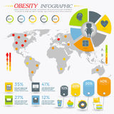 Obesity Infographic Elements. Collection in flat style design can be used for banner, web design, presentation, booklet, etc. Obesity infographic template Stock Image