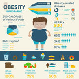 Obesity infographic template Stock Photography