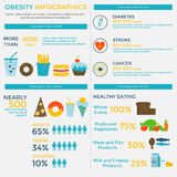 Obesity infographic template Royalty Free Stock Images