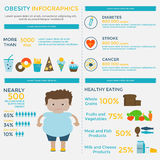 Obesity infographic template Royalty Free Stock Photos
