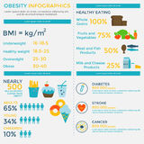 Obesity infographic template Stock Photos
