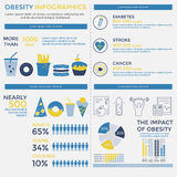 Obesity Infographics Elements Collection Royalty Free Stock Photos