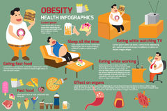 Obesity infographics. Stock Photo