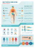 Obesity infographics. Obesity and metabolic syndrome medical infographics, with icons, body mass scale, charts and copy space Stock Images