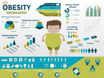 Obesity infographics template Stock Images