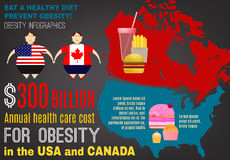 Obesity Infographics vector. World obesity increase concept. Editable vector illustration in bright colors on a dark gray background. Statistic information Royalty Free Stock Photography