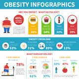 Obesity Problems Solution Infographic  Flat Poster Stock Photography