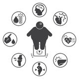 Obesity related diseases icons Royalty Free Stock Photo
