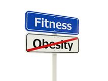 Obesity road sign Royalty Free Stock Image