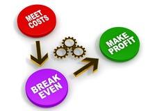 Obiettivi finanziari Fotografia Stock