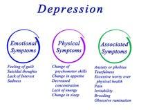 Objawy depresja ilustracji