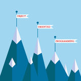 Object-oriented programming mountain concept. Vector illustration on computer coding, software development, motivational poster , banner on programming theme Royalty Free Stock Images