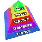 Objectif de stratégie de mission de vision de pyramide de gestion d'entreprise merci Photographie stock