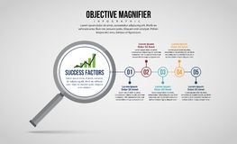 Objective Magnifier Infographic Royalty Free Stock Photo