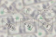 Objekt med olika prislappar med återkoppling som spänner från, postulerar vektor illustrationer