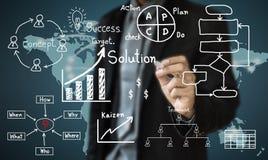 Objetivo dibujado negocio del concepto para el éxito de la solución encendido arriba