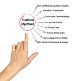 Objetivos de negócios Foto de Stock