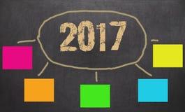Objetivos do ano novo ou definições - notas pegajosas coloridas Imagens de Stock Royalty Free