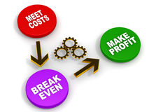 Objetivos financeiros Fotografia de Stock