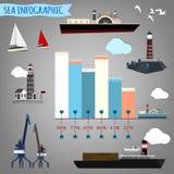 Objetos del mar fijados Imagen de archivo
