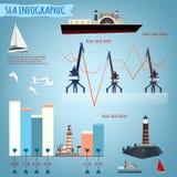 Objetos del mar fijados Fotos de archivo