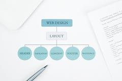 Objets conceptuels de plan de développement et d'affaires de Web photographie stock libre de droits