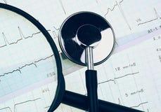 Objets médicaux. Photos libres de droits