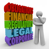 Obligations Thinker 3D Words Financial Regulatory Legal Corporat. Obligations 3d words beside a person thinking of his responsibilities including financial Stock Photography