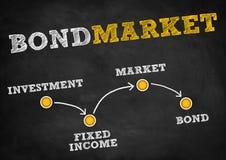 Obligationsmarknad royaltyfri fotografi