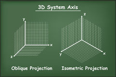 Oblique and Isometric projections on green chalkboard.  Stock Photo