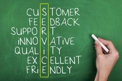 Obsługi Klienta usługa Obraz Stock