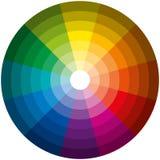 Obscuridade da luz do círculo de cor Imagens de Stock