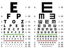 observa la carta de prueba Tabla de prueba de Vision, equipo de medida oftálmico de las gafas Ilustración del vector libre illustration