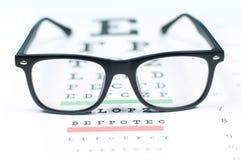 Observe la carta de prueba de la visión vista a través de los vidrios del ojo fotografía de archivo libre de regalías