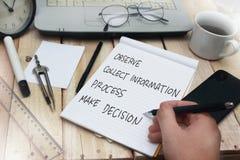 Observe la decisión de la información, concepto de motivación de las citas de las palabras foto de archivo libre de regalías