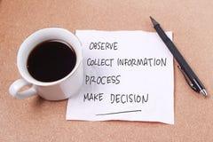 Observe la decisión de la información, concepto de motivación de las citas de las palabras imagenes de archivo