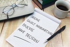 Observe la decisión de la información, concepto de motivación de las citas de las palabras imágenes de archivo libres de regalías