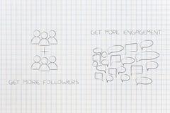 Obtenha a mais seguidores o ícone ao lado do grupo de bolhas do discurso do comentário imagem de stock