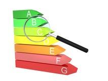 ocena energetyczny przegląd ilustracji