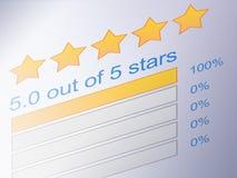 5 oceny gwiazdowy przegląd Zdjęcie Royalty Free