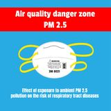 Ochronna maska dla jakości powietrzej niebezpieczeństwa strefy PM 2 5 zdjęcia stock