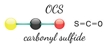 OCS carbonyl sulfide molecule Stock Images