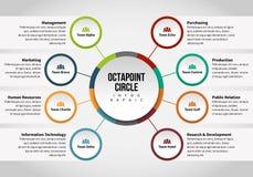 Octapoint cirkel Infographic Royaltyfri Bild